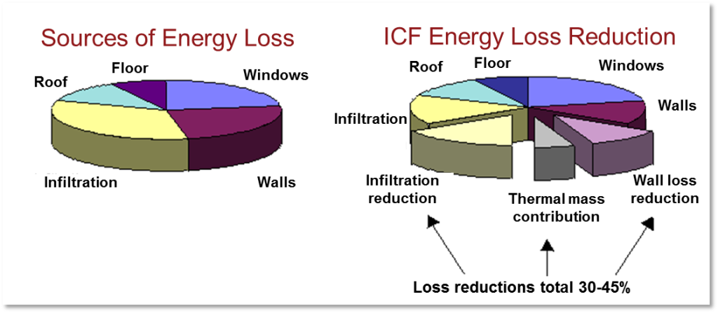 icfenergyefficiencyhorzchart